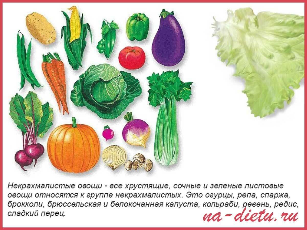 Некрахмалистые овощи