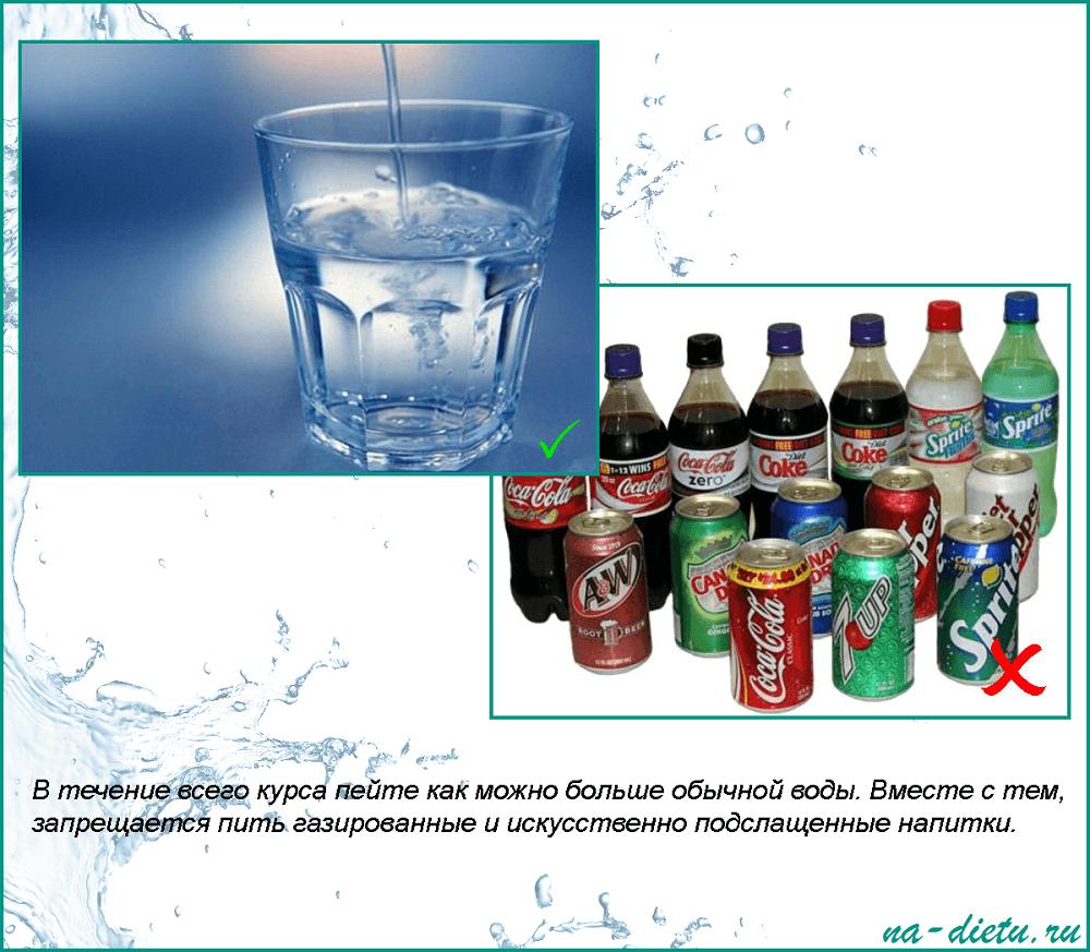 Что можно пить во время диеты
