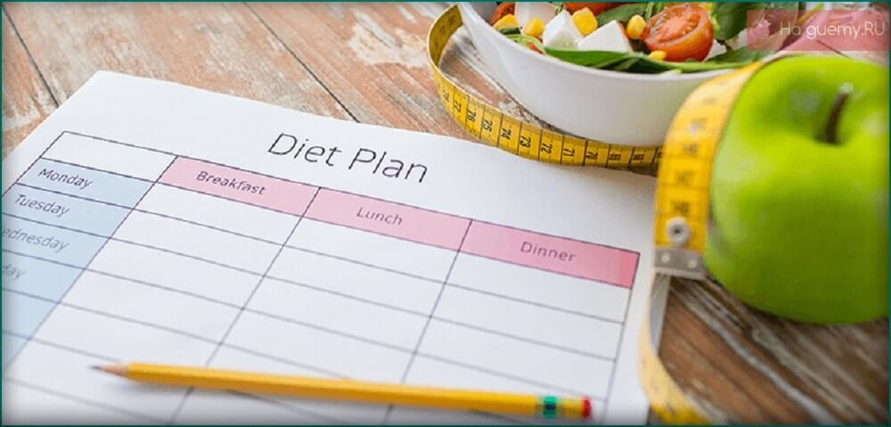 План питания нужно составить заранее