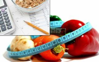 Калорийность питания для мужчин и женщин