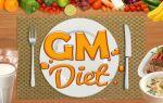 Худеем за 7 дней с диетой General Motors!