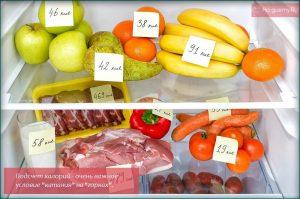 Подсчет калорий на диете
