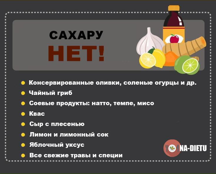 Пробиотические продукты