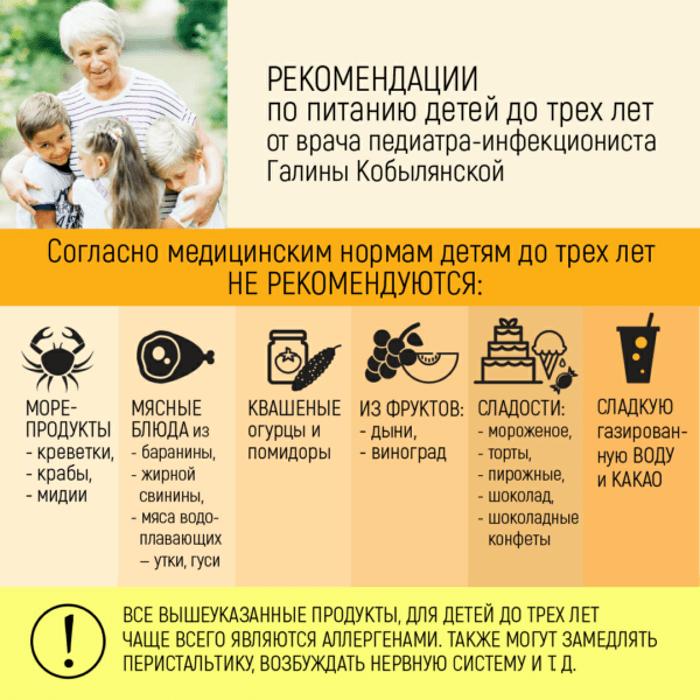 запрещенные продукты для детей