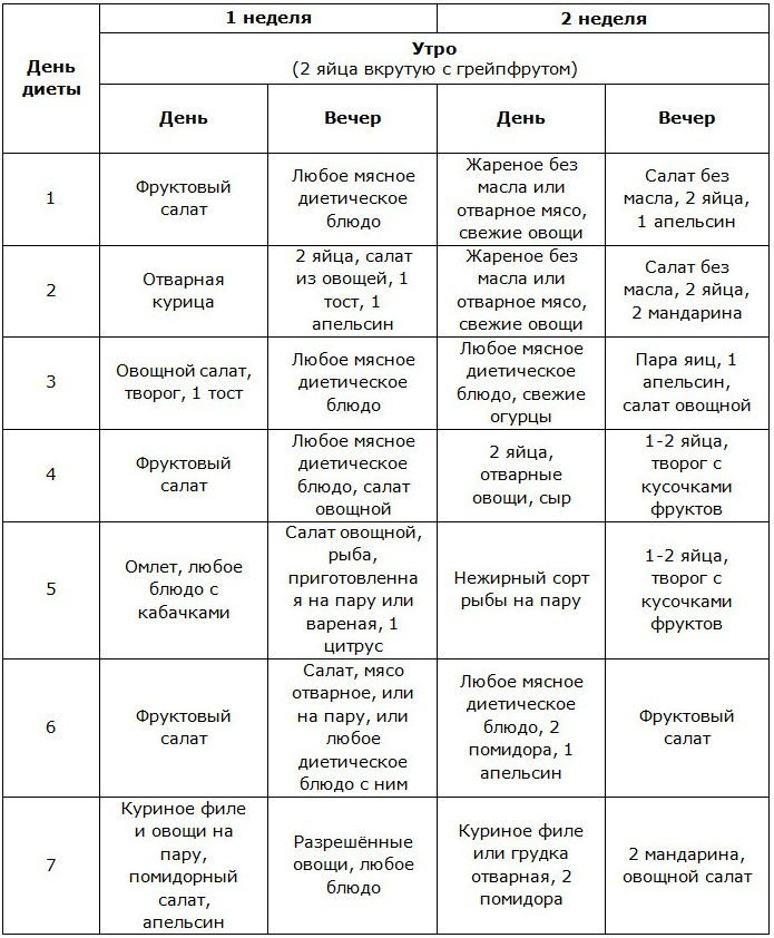 Химическая диета меню на месяц распечатать
