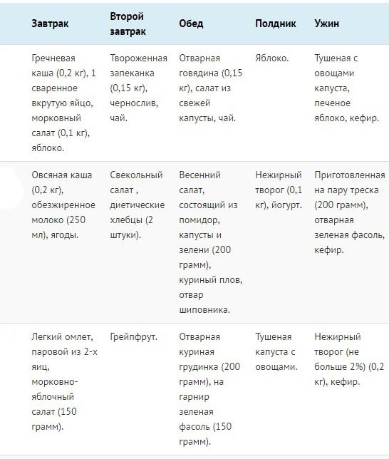 Похудение По Рецепту Малышевой. Диета Елены Малышевой
